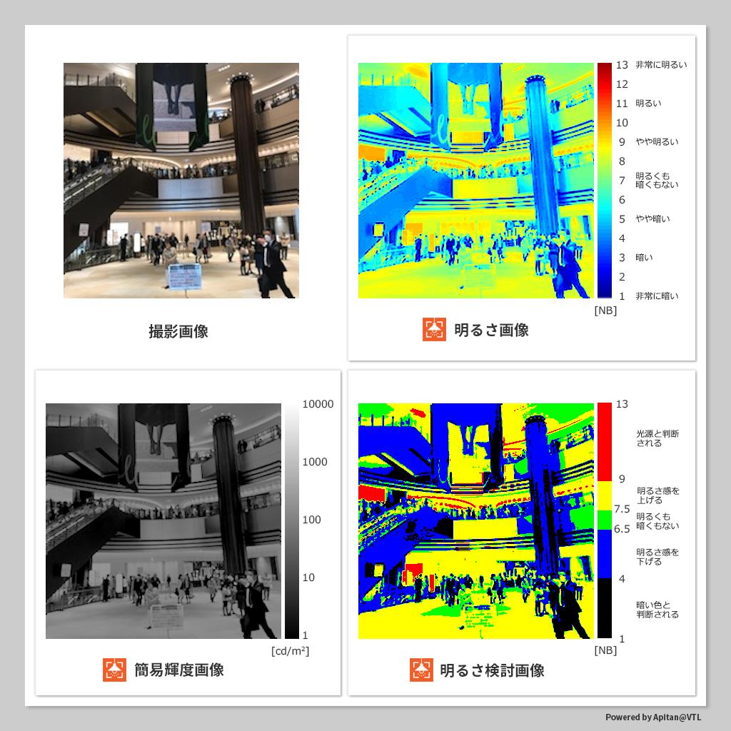 東京ミッドタウン日比谷1F吹き抜け周り「開放的な空間」